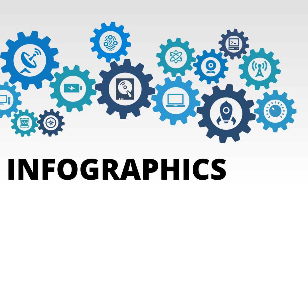 infographics with settings icon background