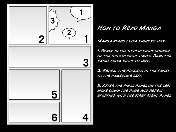 how to read a manga book